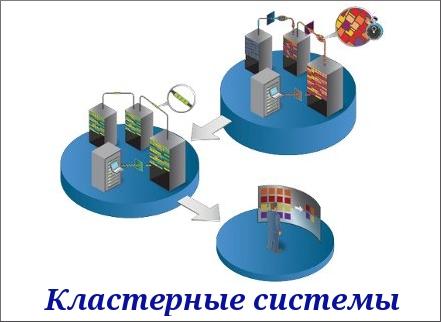 Кластерные системы1.3